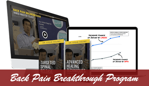 Back Pain Breakthrough Program